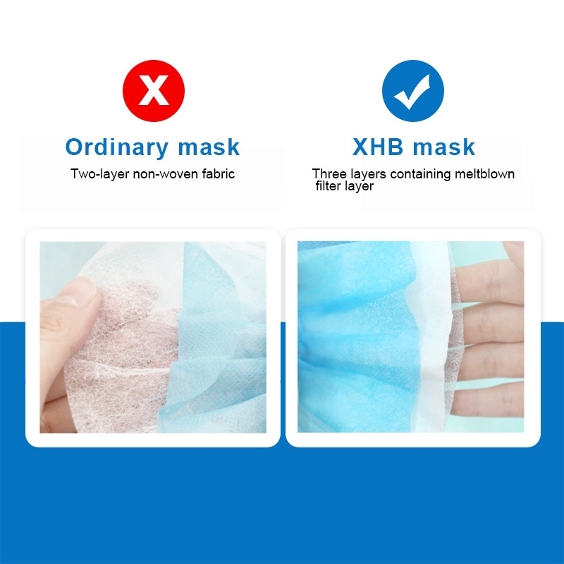 3 Ply Earloop Non woven Surgical Disposable Medical Mask